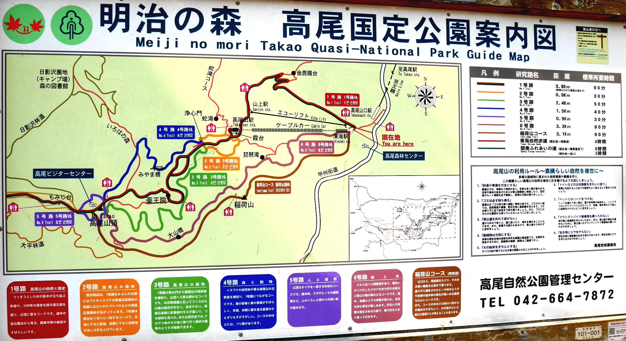 (日本語) 高尾山に登る前に ルートのチェック