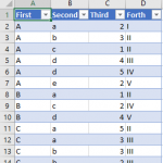 Excel: How to Sort Pivot Table by Summary Value