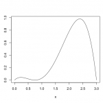 Simulation of the Law of the Large Numbers