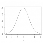 [Simulation] the Law of Large Numbers and the Central Limit Theorem