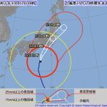 2019年10月 台風19号に備えて食料を確保した方法